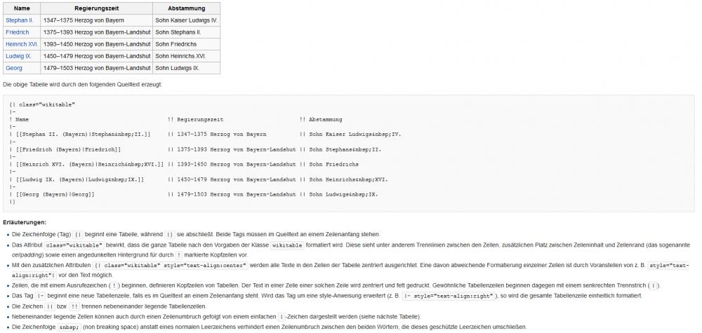 Wikipediaeintrag Tabelle erstellen