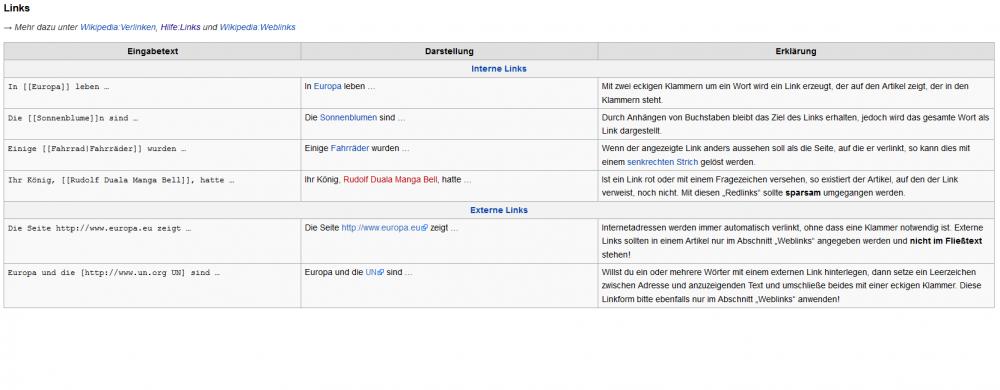 Wikipediaeintrag Verlinken